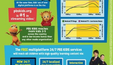 PBS Kids 24/7 Channel Launches Monday January 16th