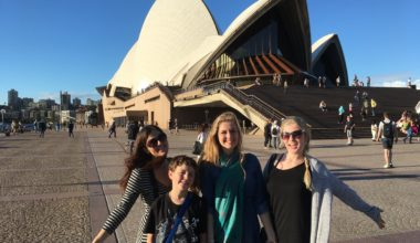 Five Fun Things to do in Sydney, Australia